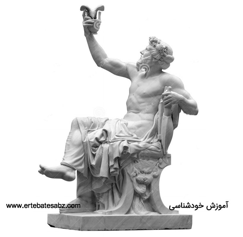 شخصیت دیونوسوس آرکتایپ دیونوسوس